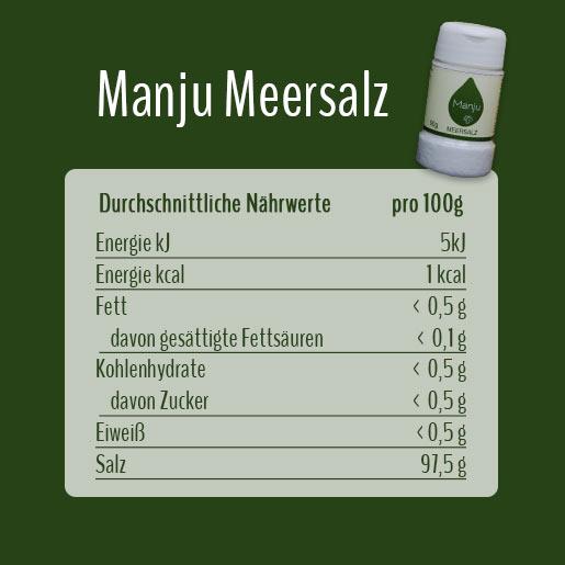 Manju Meersalz Nährstoffe | EM-Chiemgau