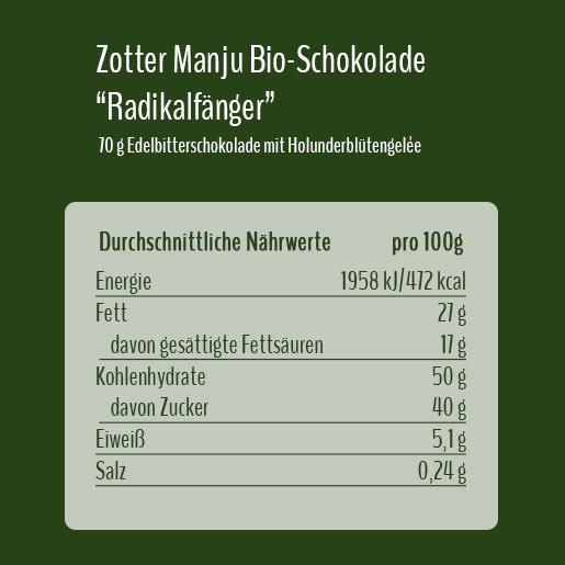 Zotter Schokolade Radikalfänger Nährstoffe