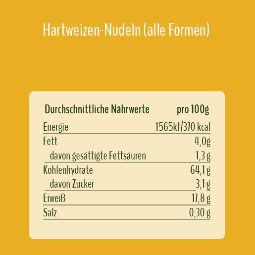 Chiemgauer Nudeln Nährstoffe Hartweizen