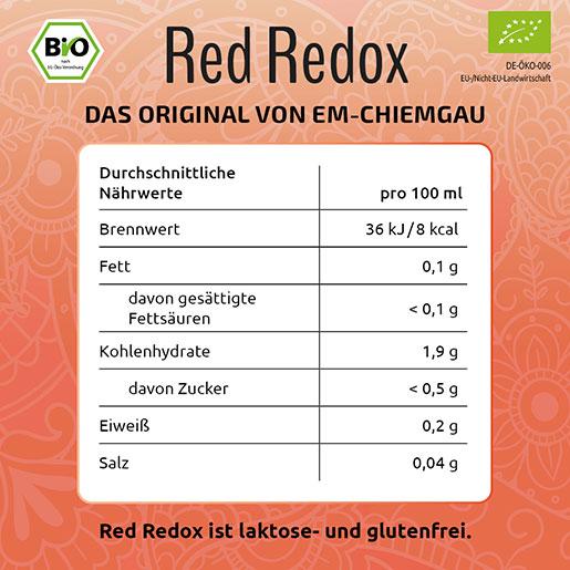 Red Redox vom EM Chiemgau