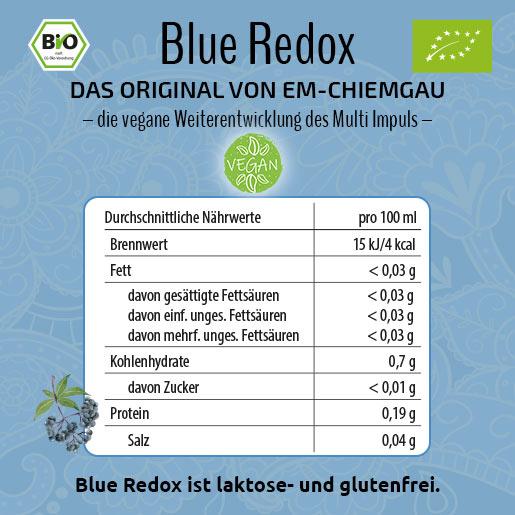 Blue Redox Nährstoffe | EM-Chiemgau