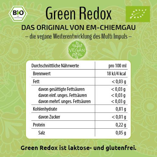 Green Redox Nährwerte | EM-Chiemgau