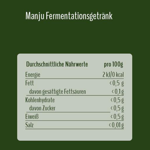Manju Nährstoffe EM-Chiemgau